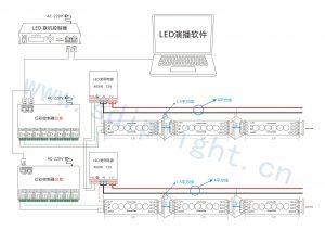 LED联机控制器接线图